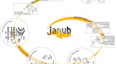 PROGETTO ARTIGIANUB ID1247 / PRINCIPI ATTIVI 2010 Giovani idee per una Puglia migliore